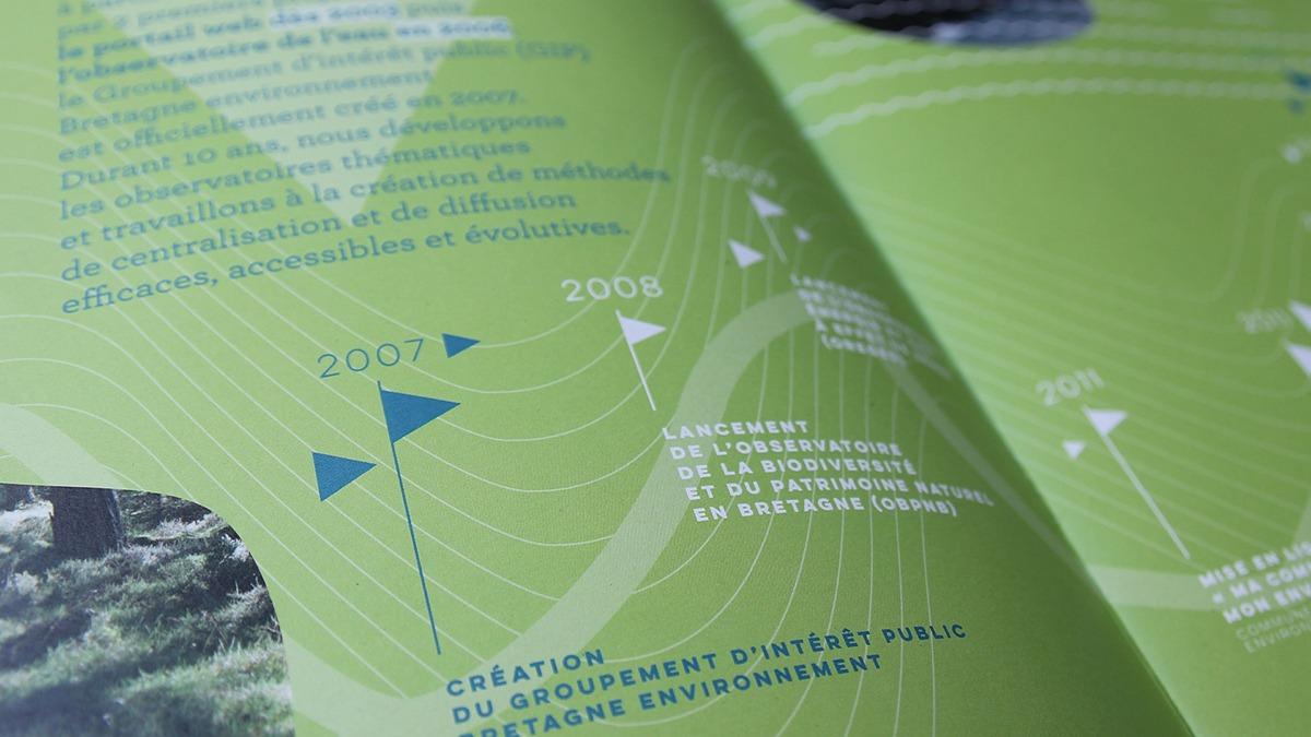 Dataviz pour brochure anniversaire Bretagne environnement