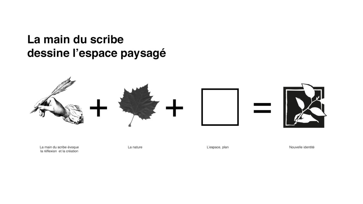 concept logo Delonglée